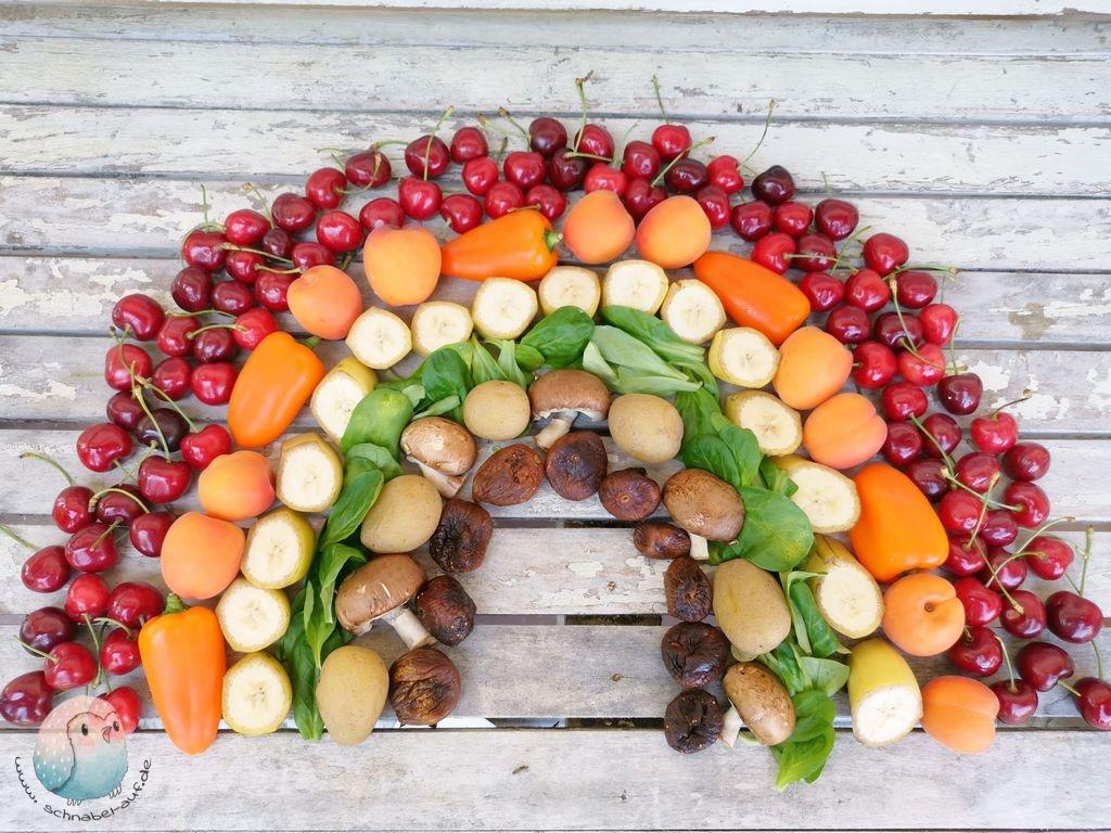 Fruktoseunverträglichkeit schnabel-auf.de